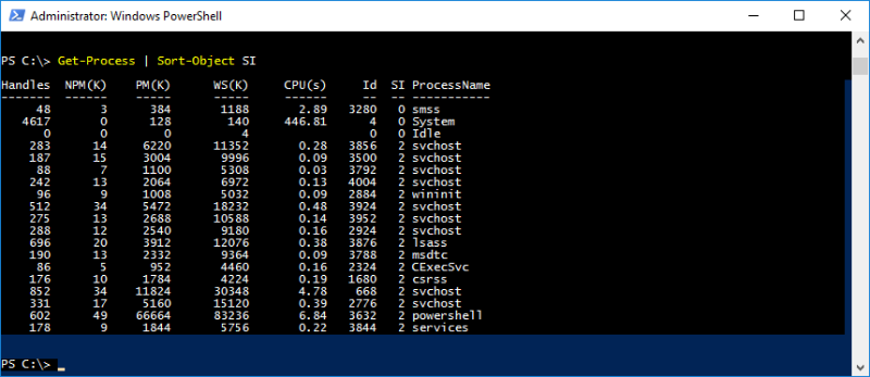 Container Get Process Sort SI